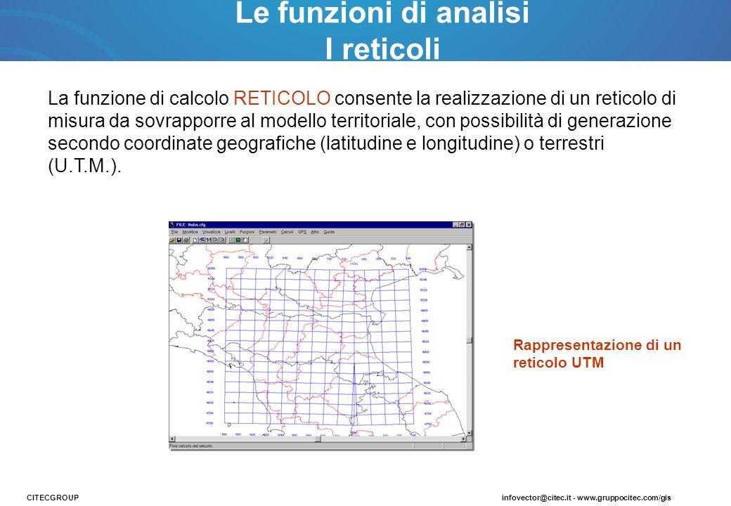 Le funzioni di analisi I reticoli