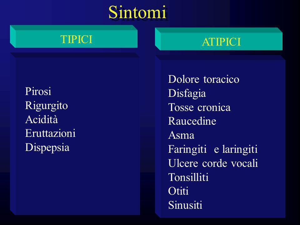 Sintomi TIPICI ATIPICI Dolore toracico Disfagia Pirosi Tosse cronica