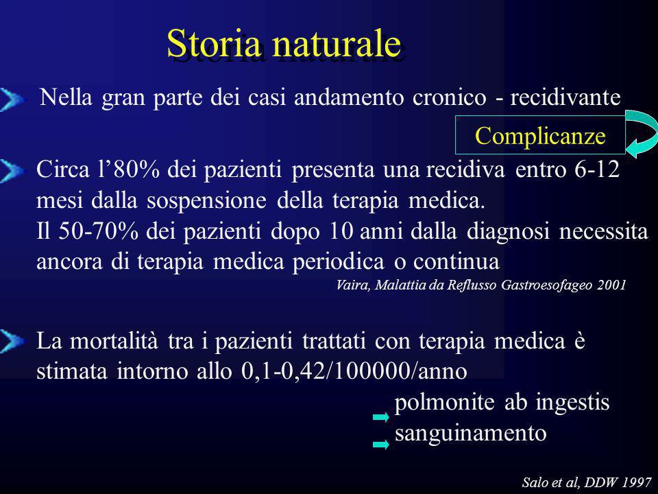 Storia naturale Nella gran parte dei casi andamento cronico - recidivante. Complicanze. Circa l'80% dei pazienti presenta una recidiva entro 6-12.