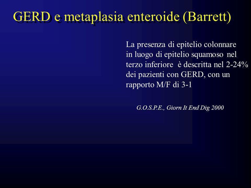GERD e metaplasia enteroide (Barrett)
