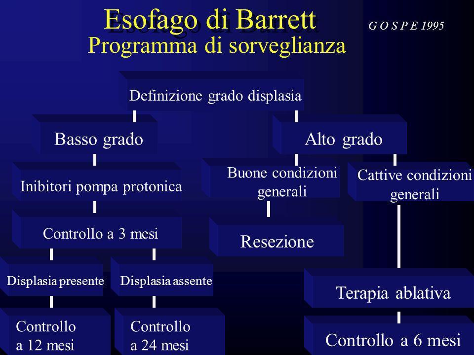 Esofago di Barrett Programma di sorveglianza Basso grado Alto grado