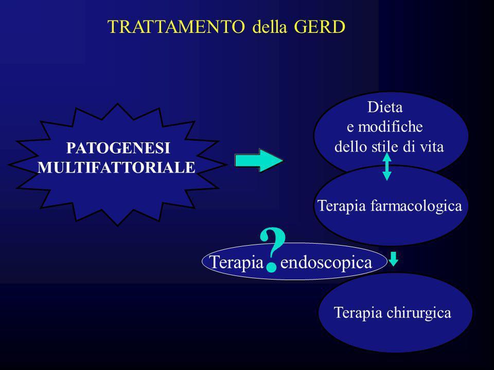 TRATTAMENTO della GERD Terapia endoscopica Dieta e modifiche