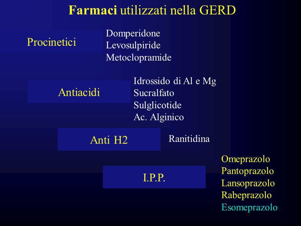 Farmaci utilizzati nella GERD