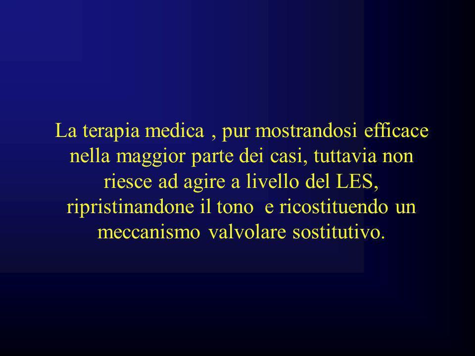 La terapia medica , pur mostrandosi efficace nella maggior parte dei casi, tuttavia non riesce ad agire a livello del LES, ripristinandone il tono e ricostituendo un meccanismo valvolare sostitutivo.