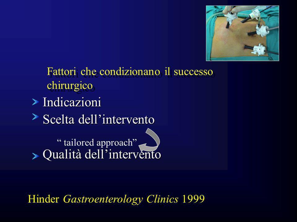 Fattori che condizionano il successo chirurgico