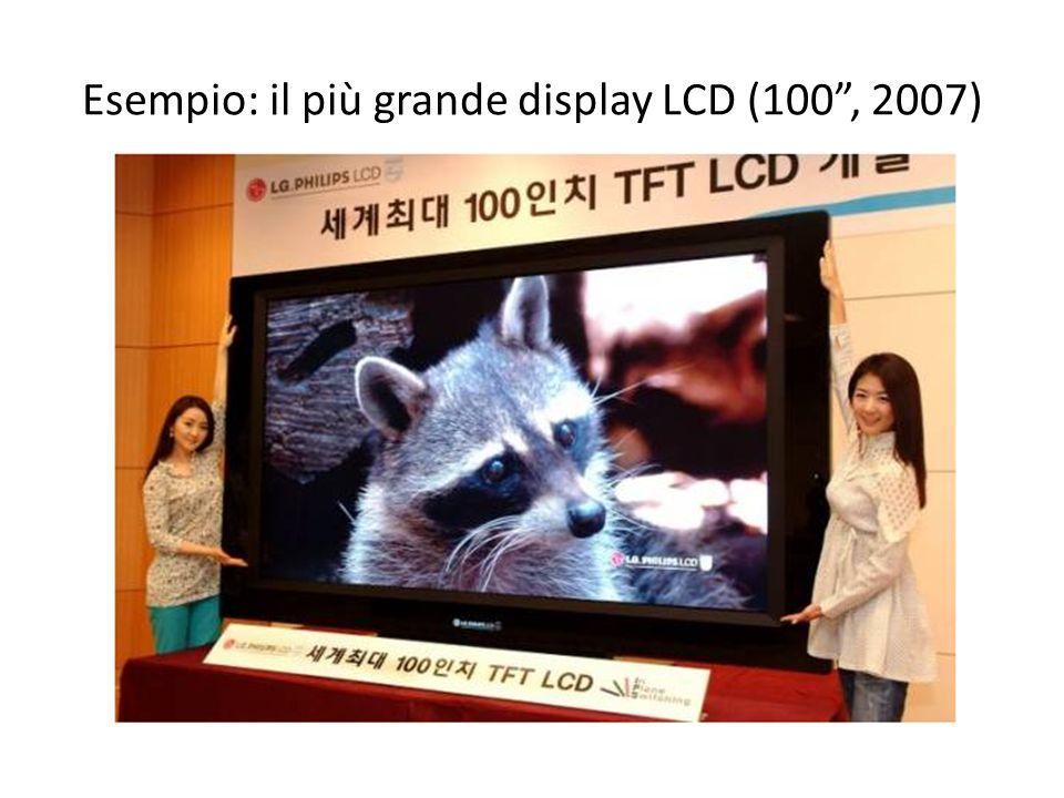 Esempio: il più grande display LCD (100 , 2007)