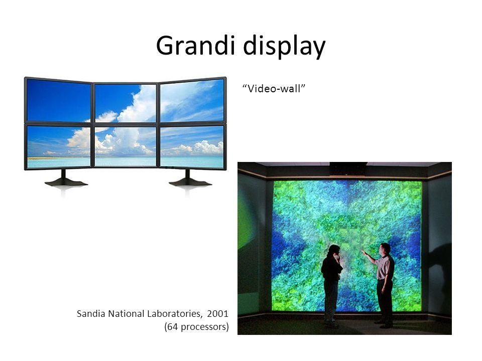 Grandi display Video-wall
