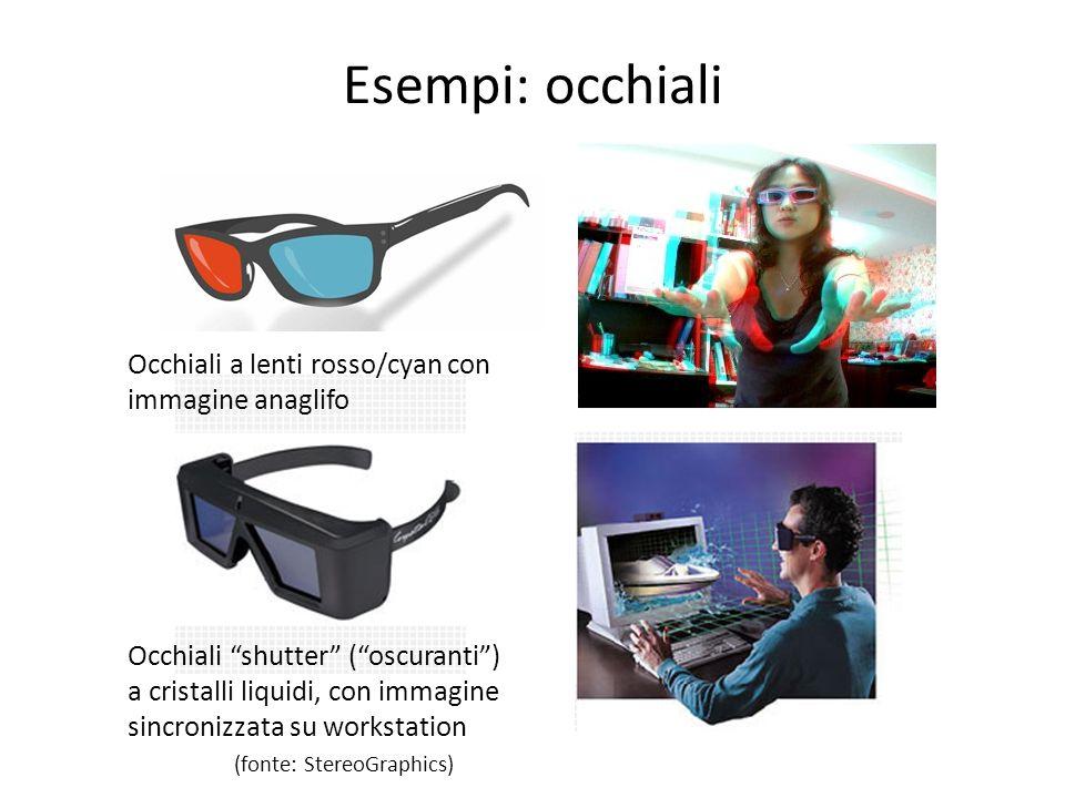 Esempi: occhiali Occhiali a lenti rosso/cyan con immagine anaglifo