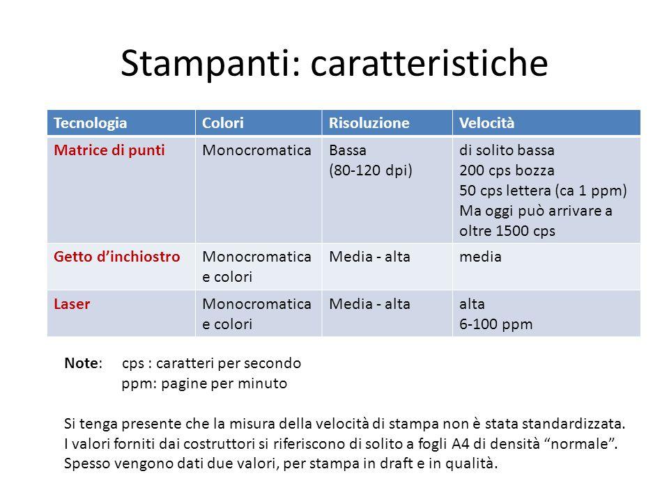 Stampanti: caratteristiche