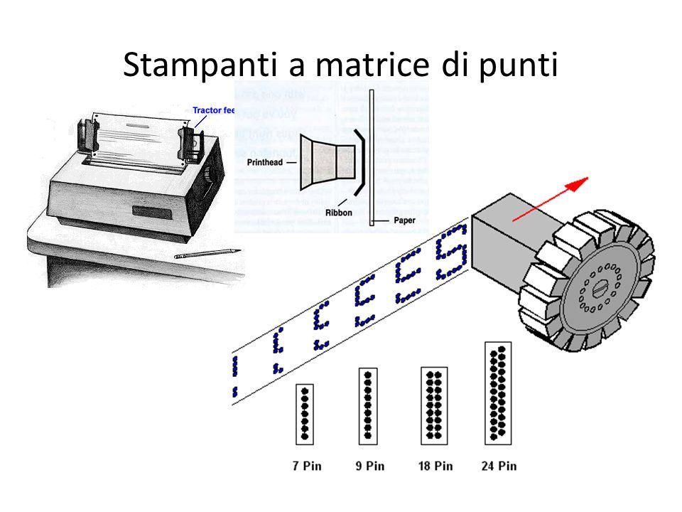 Stampanti a matrice di punti