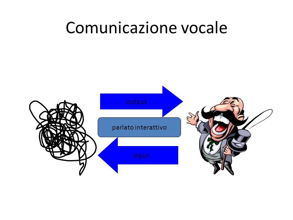 Comunicazione vocale output parlato interattivo input