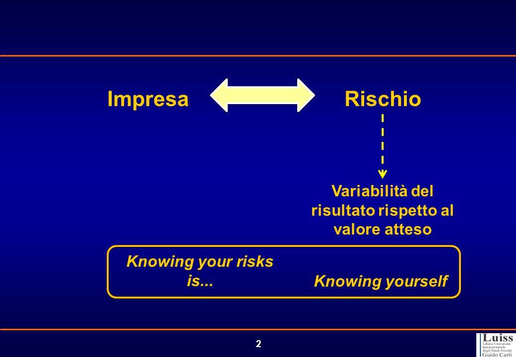 Variabilità del risultato rispetto al valore atteso