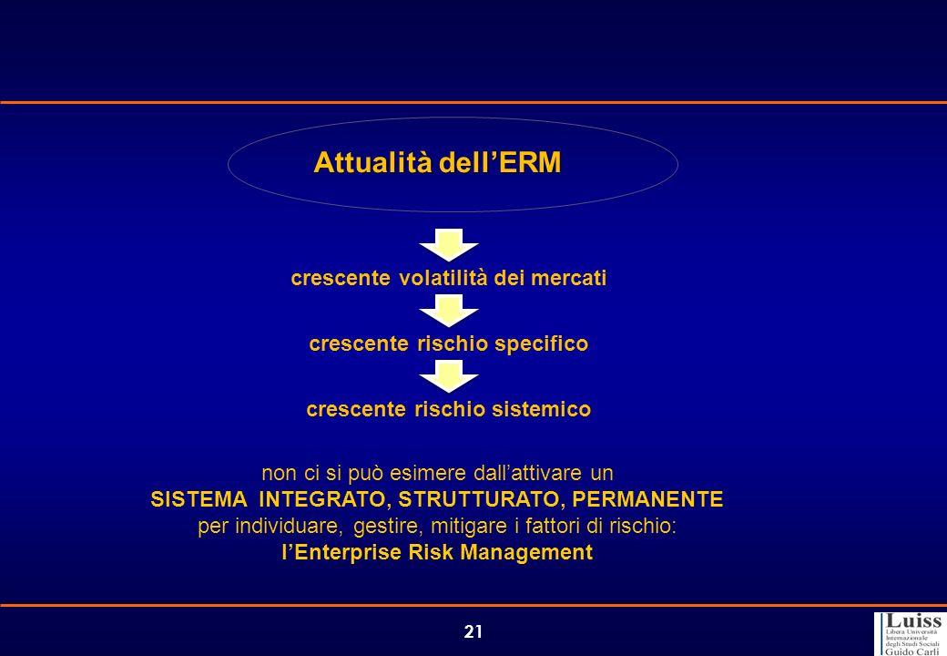Attualità dell'ERM crescente volatilità dei mercati