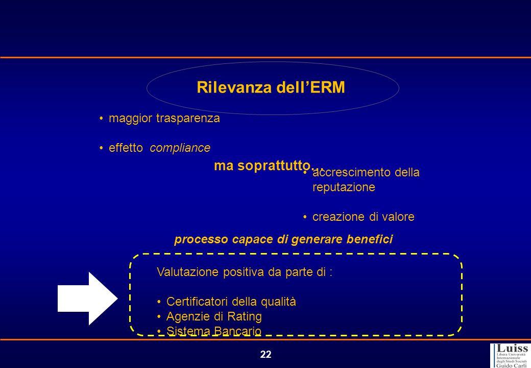 Rilevanza dell'ERM ma soprattutto… maggior trasparenza