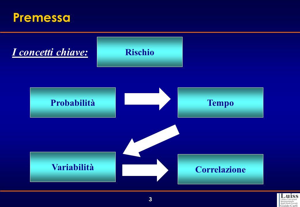 Premessa I concetti chiave: Rischio Probabilità Tempo Variabilità