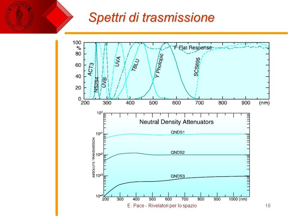 Spettri di trasmissione