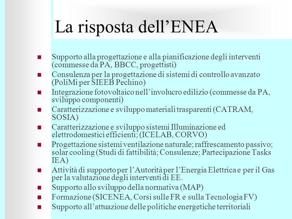 La risposta dell'ENEASupporto alla progettazione e alla pianificazione degli interventi (commesse da PA, BBCC, progettisti)
