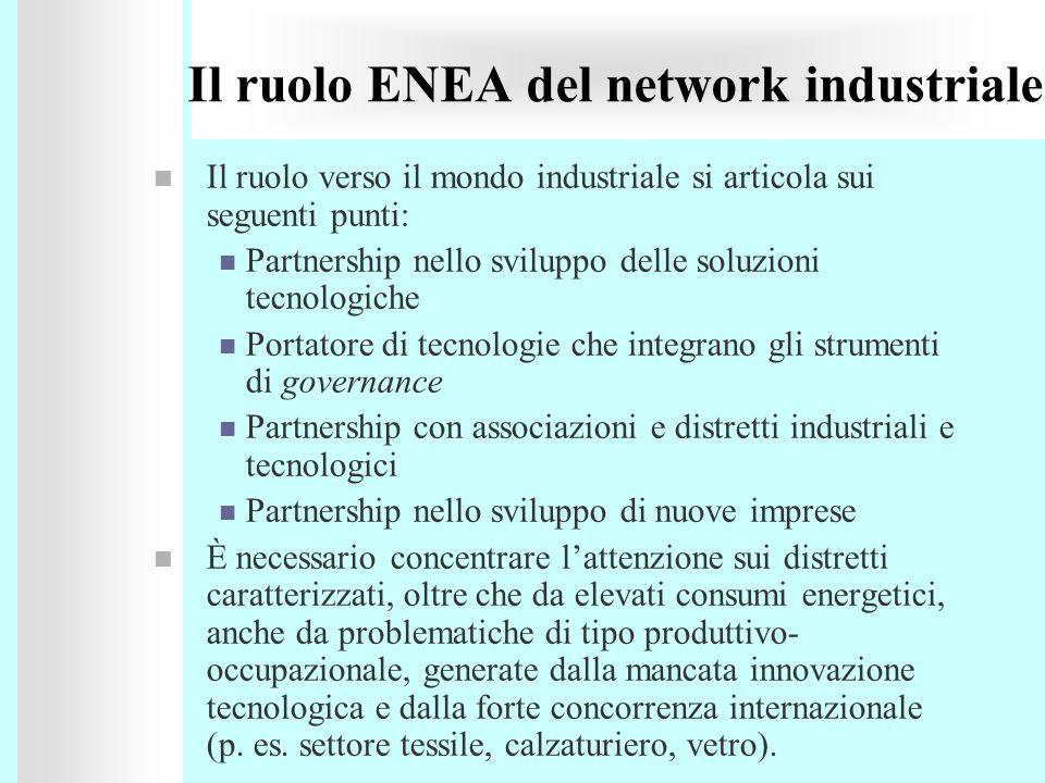 Il ruolo ENEA del network industriale