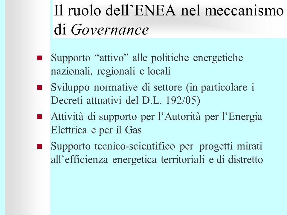 Il ruolo dell'ENEA nel meccanismo di Governance