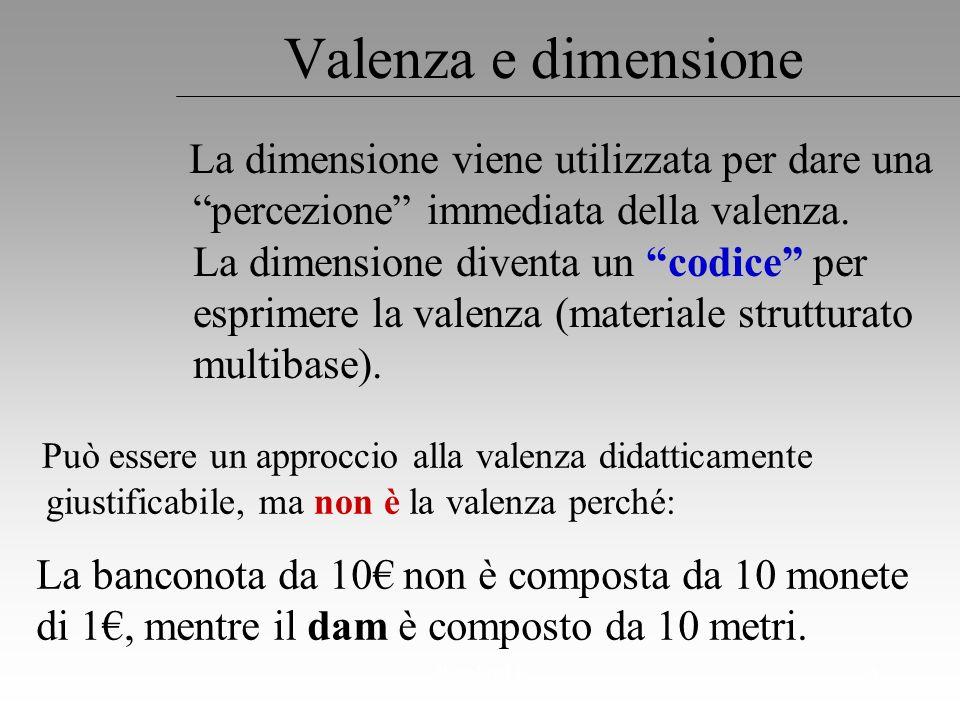 Valenza e dimensione