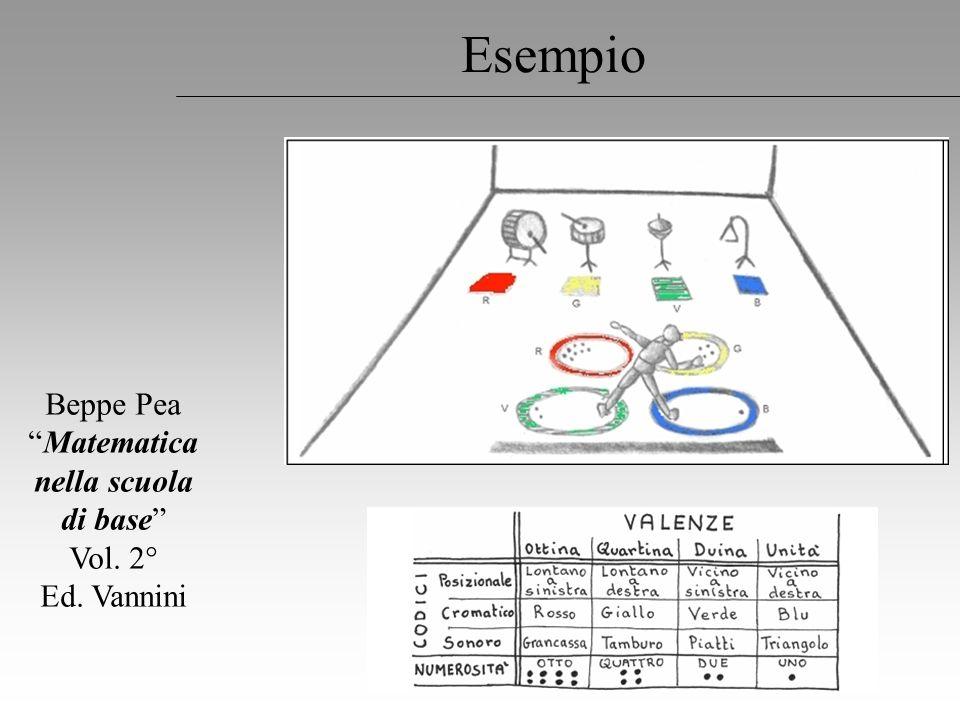 Beppe Pea Matematica nella scuola di base Vol. 2° Ed. Vannini