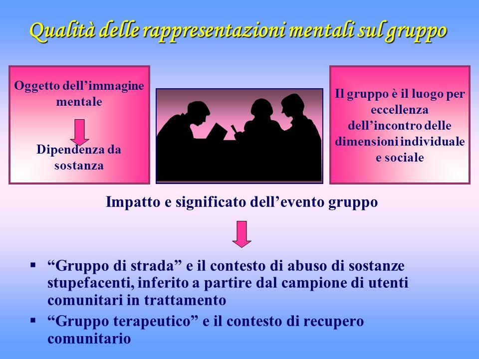 Qualità delle rappresentazioni mentali sul gruppo