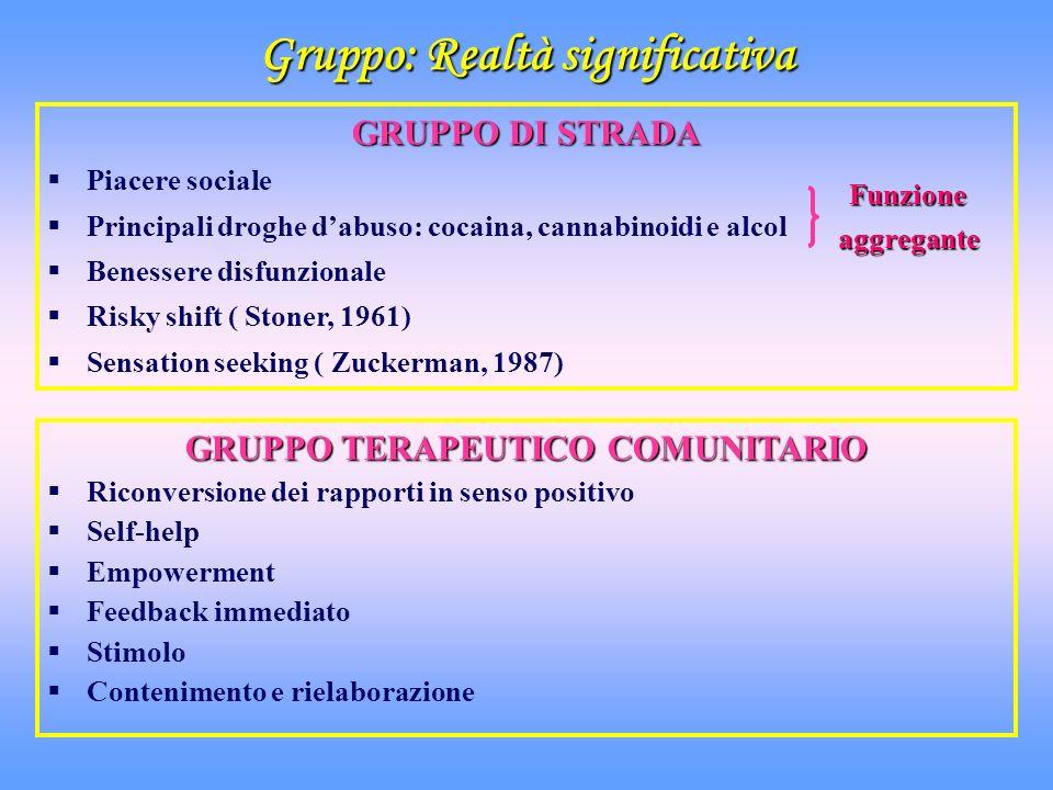 Gruppo: Realtà significativa GRUPPO TERAPEUTICO COMUNITARIO