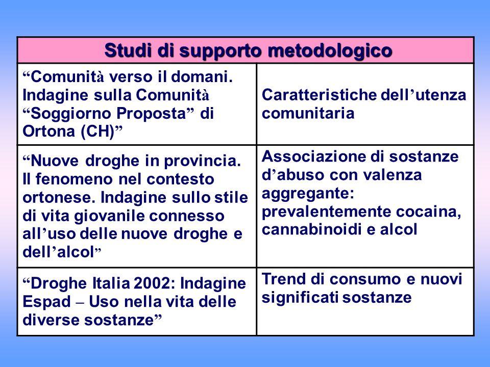 Studi di supporto metodologico