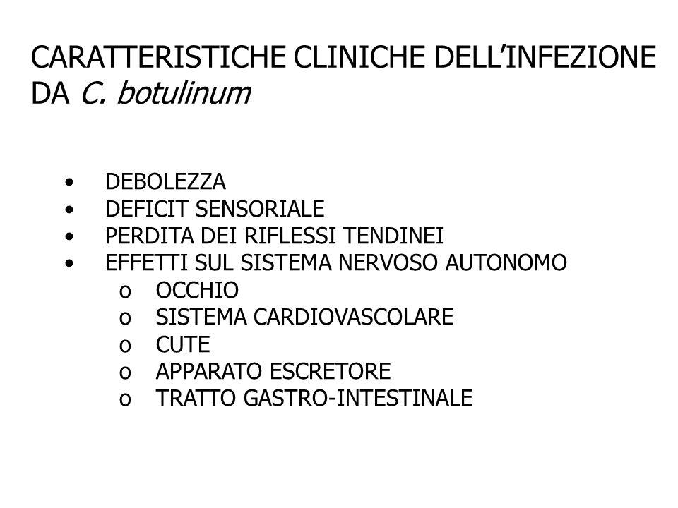 CARATTERISTICHE CLINICHE DELL'INFEZIONE DA C. botulinum