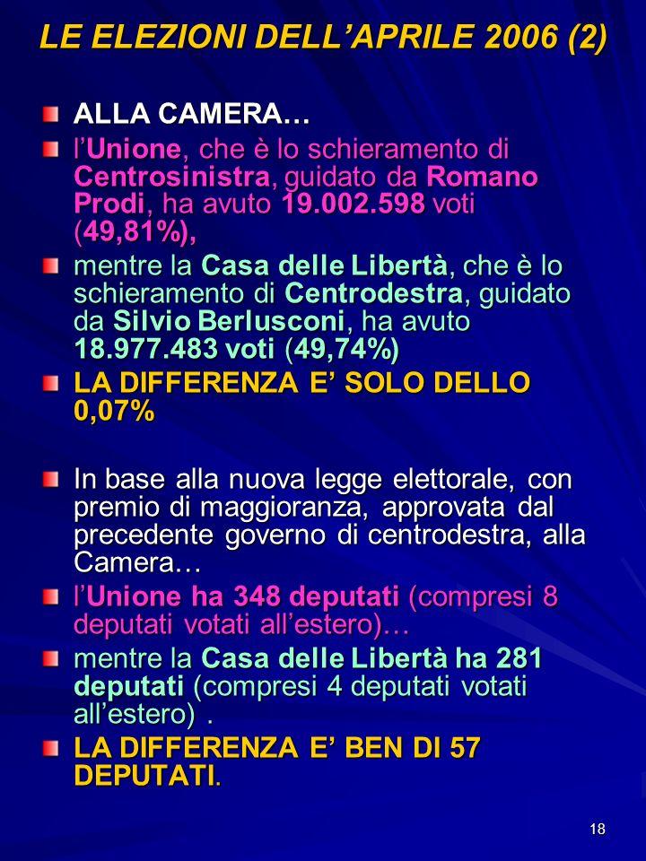 LE ELEZIONI DELL'APRILE 2006 (2)