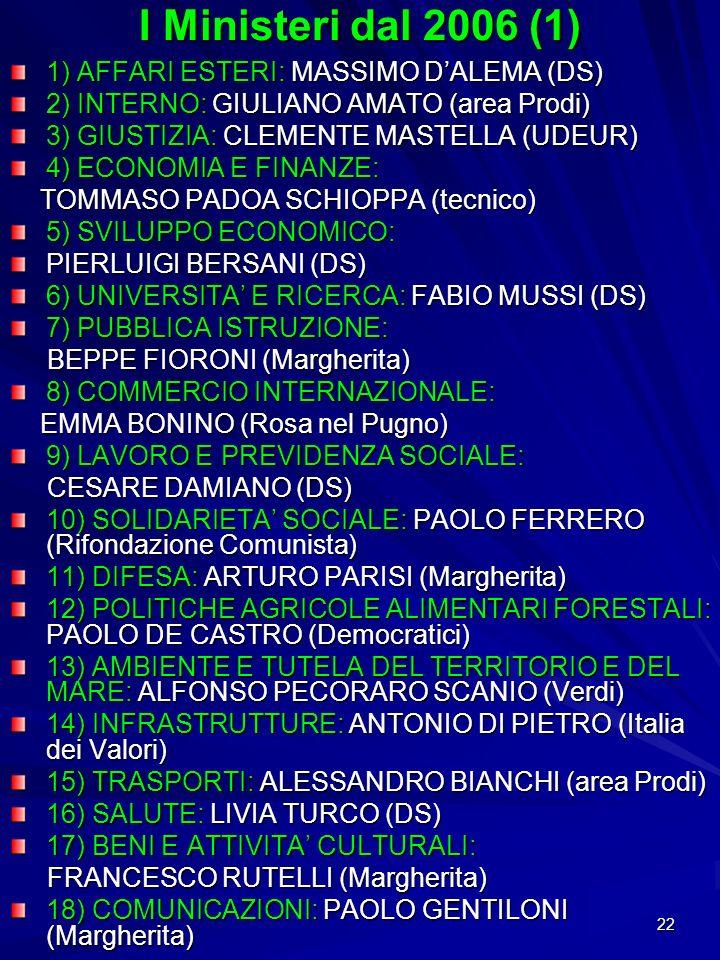 I Ministeri dal 2006 (1) 1) AFFARI ESTERI: MASSIMO D'ALEMA (DS)