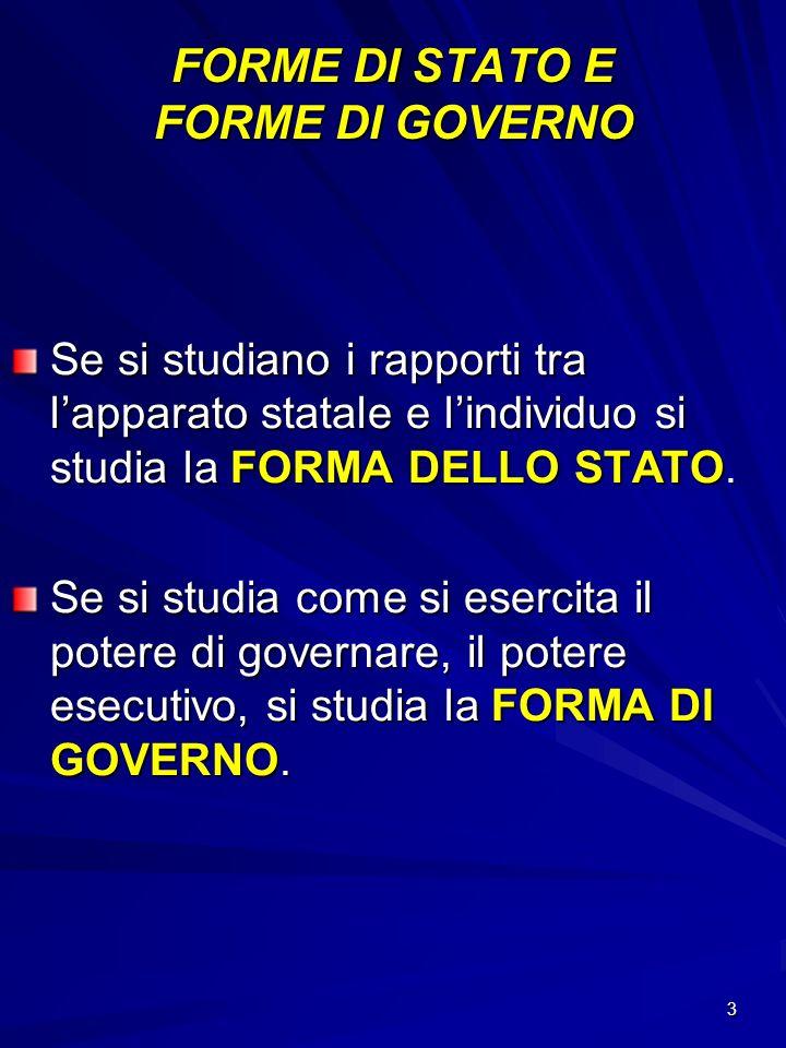FORME DI STATO E FORME DI GOVERNO