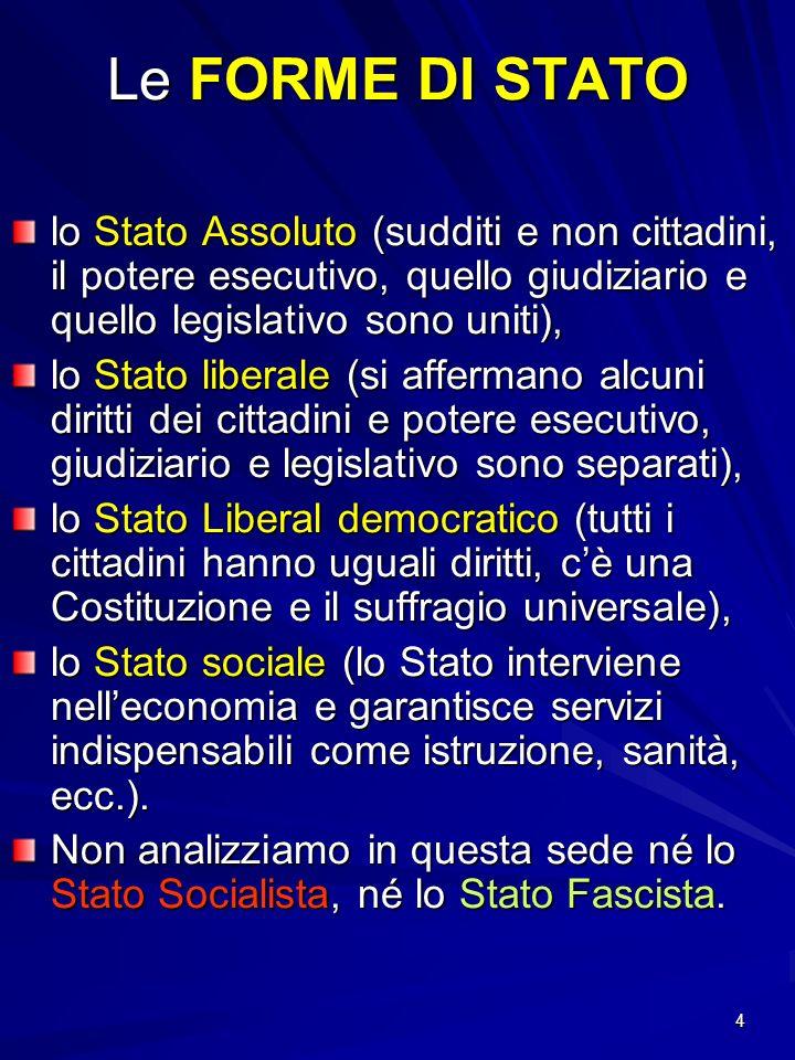 Le FORME DI STATO lo Stato Assoluto (sudditi e non cittadini, il potere esecutivo, quello giudiziario e quello legislativo sono uniti),