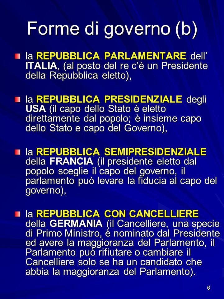 Storia economia diritto ppt scaricare for Parlamento della repubblica