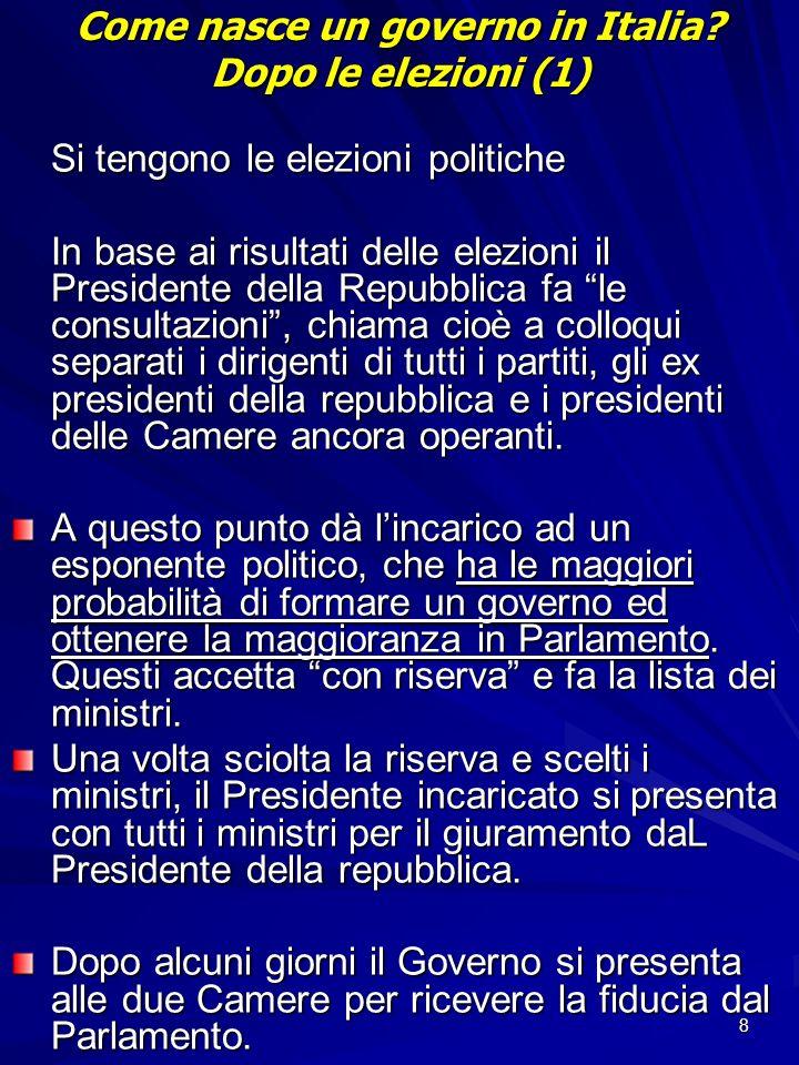 Come nasce un governo in Italia Dopo le elezioni (1)