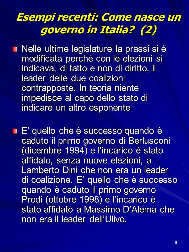 Esempi recenti: Come nasce un governo in Italia (2)