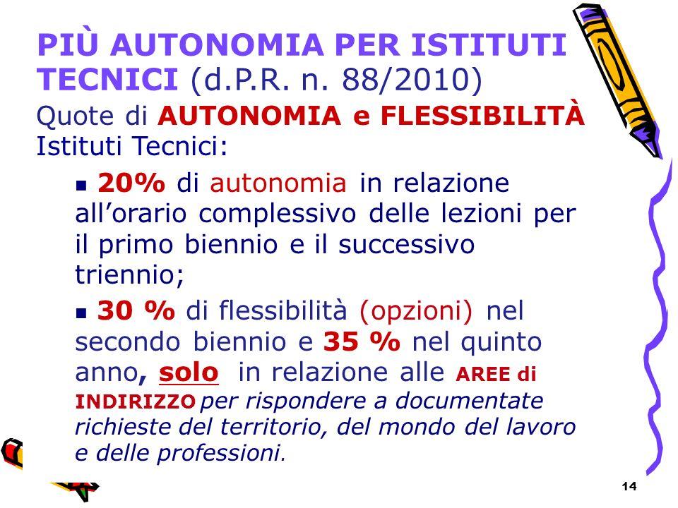 PIÙ AUTONOMIA PER ISTITUTI TECNICI (d.P.R. n. 88/2010)