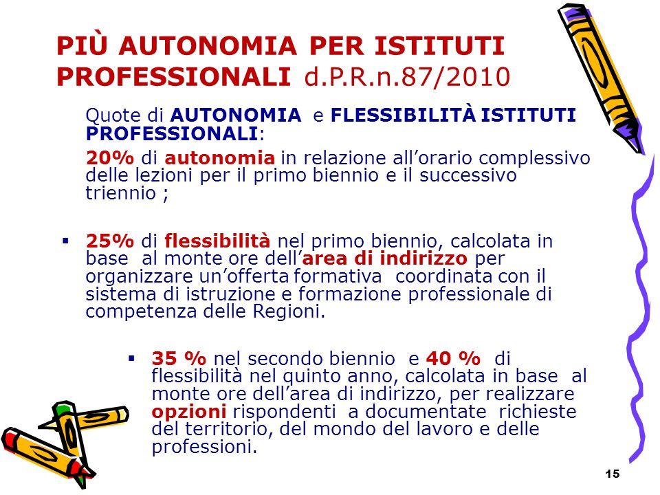PIÙ AUTONOMIA PER ISTITUTI PROFESSIONALI d.P.R.n.87/2010