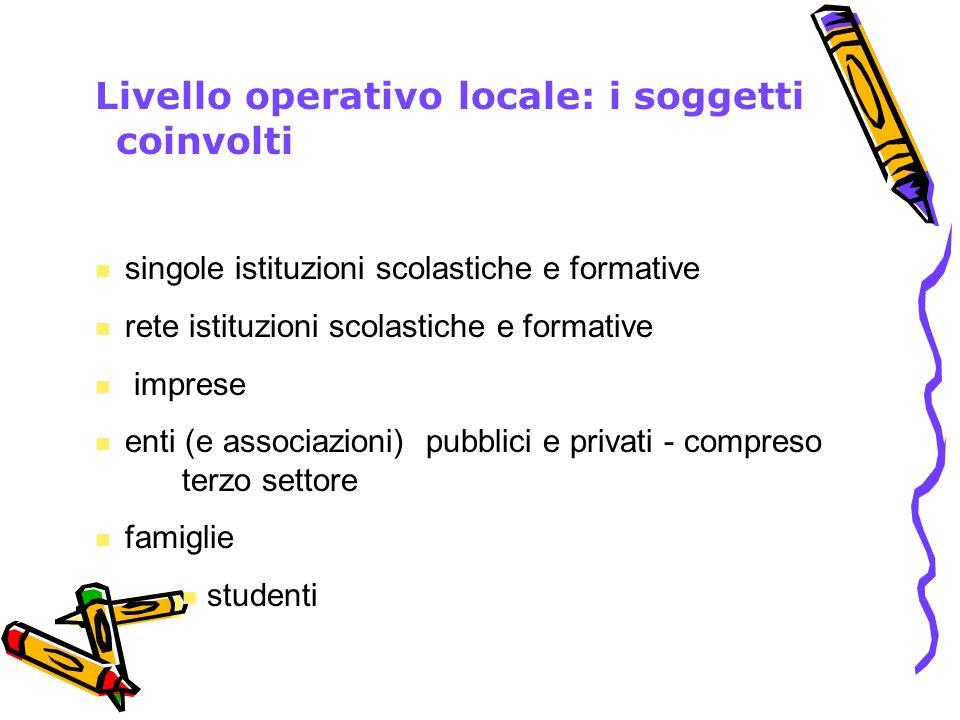 Livello operativo locale: i soggetti coinvolti