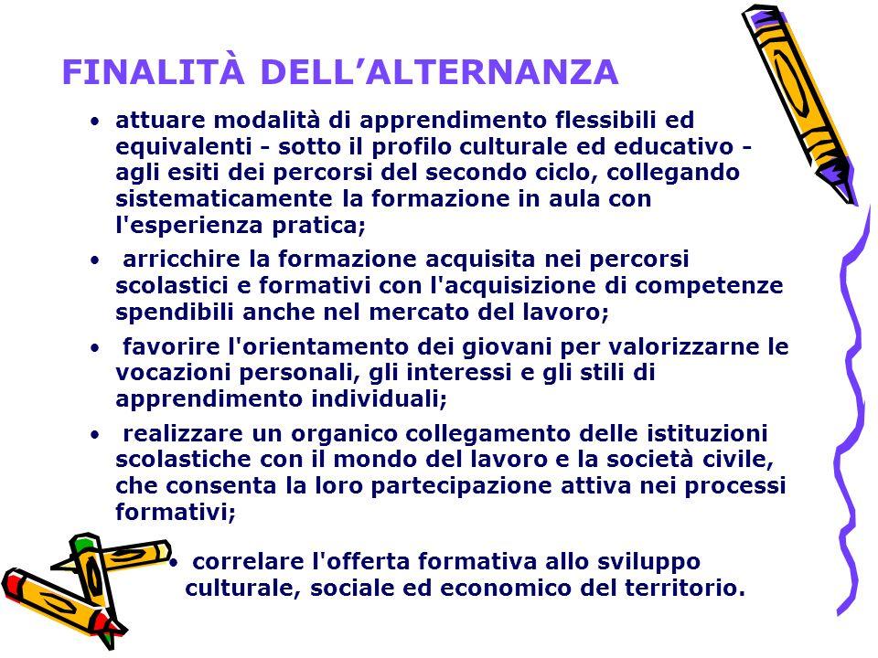 FINALITÀ DELL'ALTERNANZA
