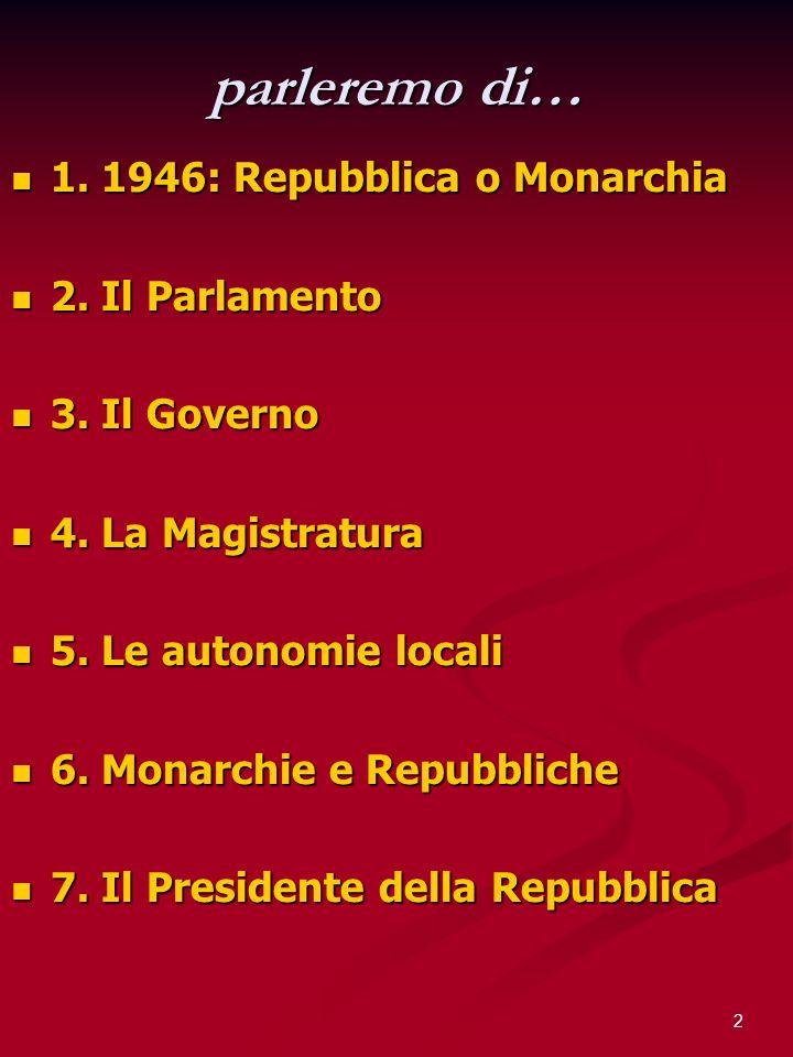 parleremo di… 1. 1946: Repubblica o Monarchia 2. Il Parlamento