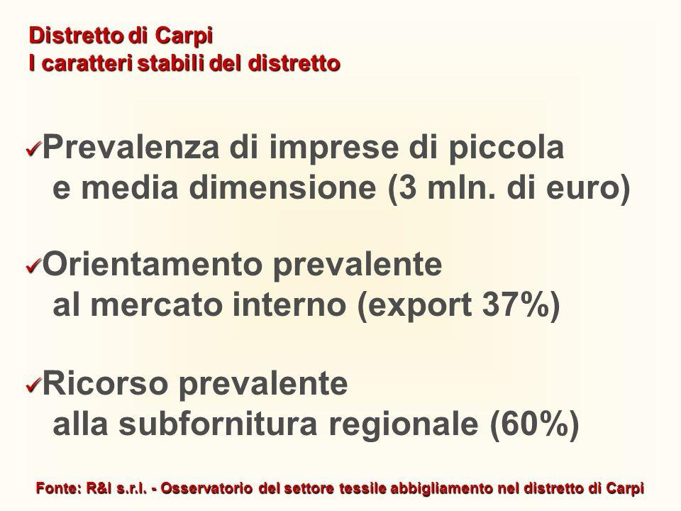e media dimensione (3 mln. di euro)