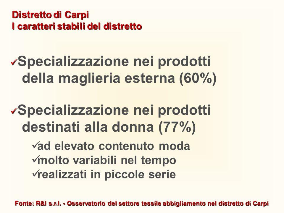 della maglieria esterna (60%)