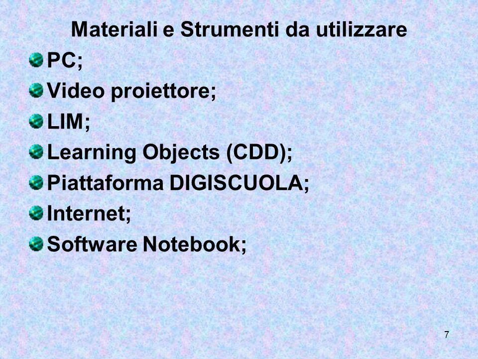 Materiali e Strumenti da utilizzare