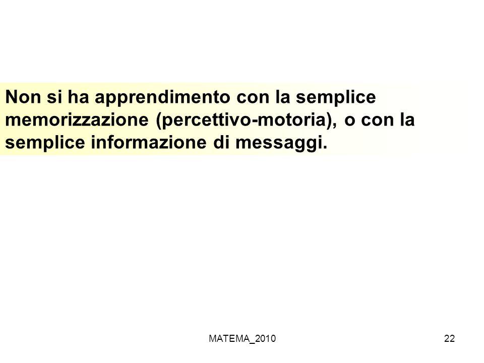 Non si ha apprendimento con la semplice memorizzazione (percettivo-motoria), o con la semplice informazione di messaggi.