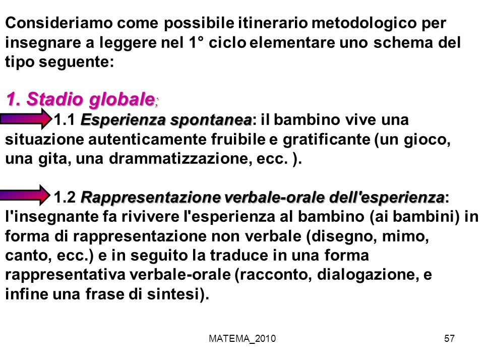 Consideriamo come possibile itinerario metodologico per insegnare a leggere nel 1° ciclo elementare uno schema del tipo seguente: