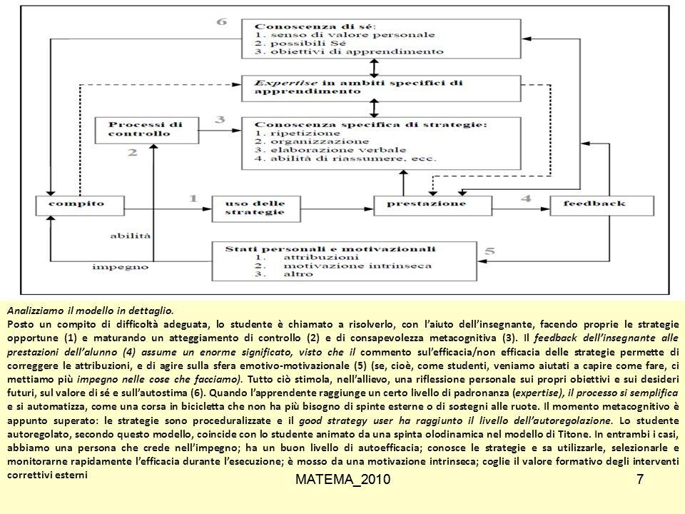 MATEMA_2010 MATEMA_2010 7 Analizziamo il modello in dettaglio.