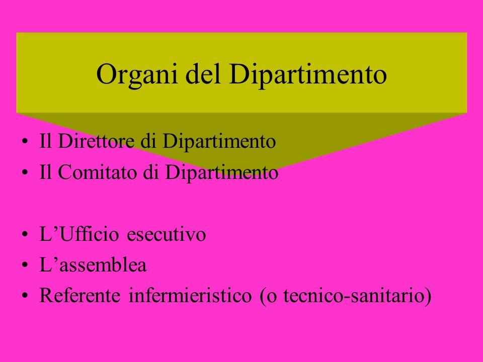 Organi del Dipartimento