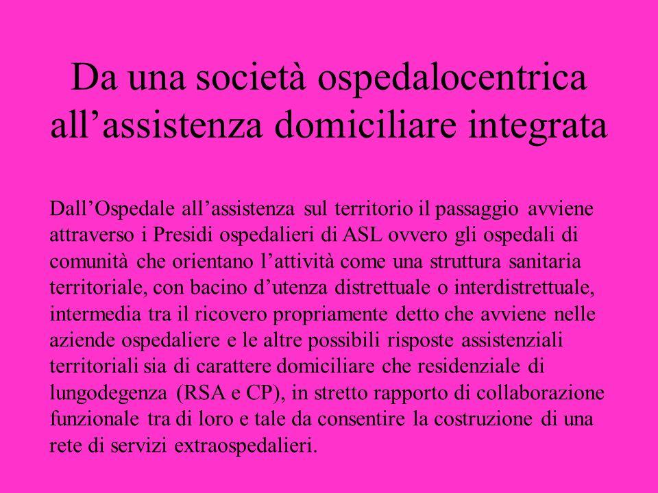 Da una società ospedalocentrica all'assistenza domiciliare integrata