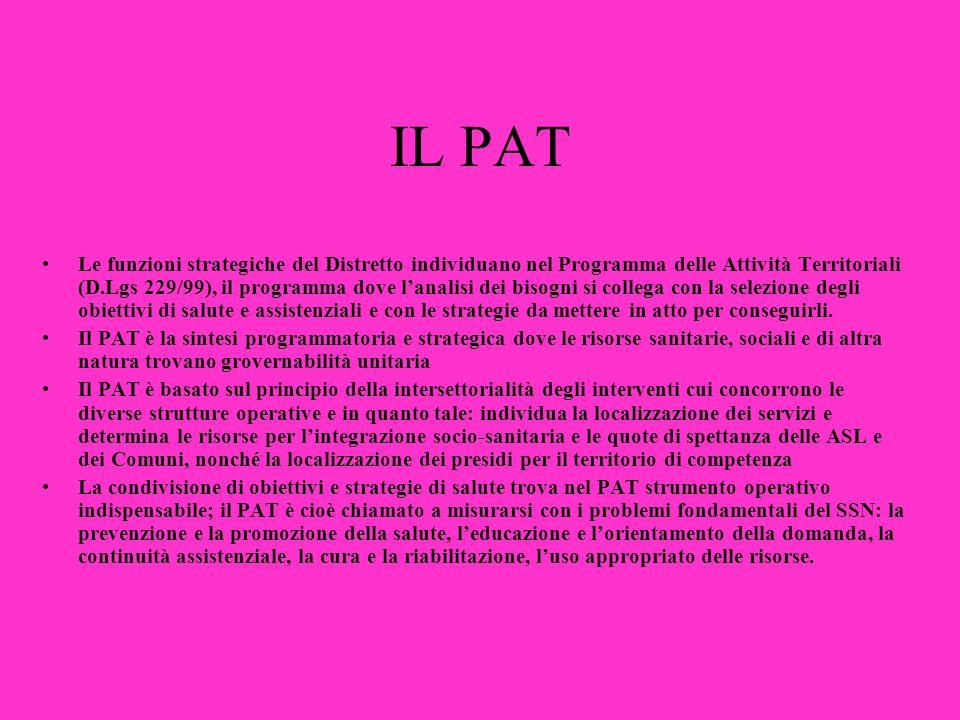IL PAT